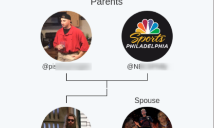 """""""Ma famille Twitter"""", ou l'illustration de la faille humaine"""
